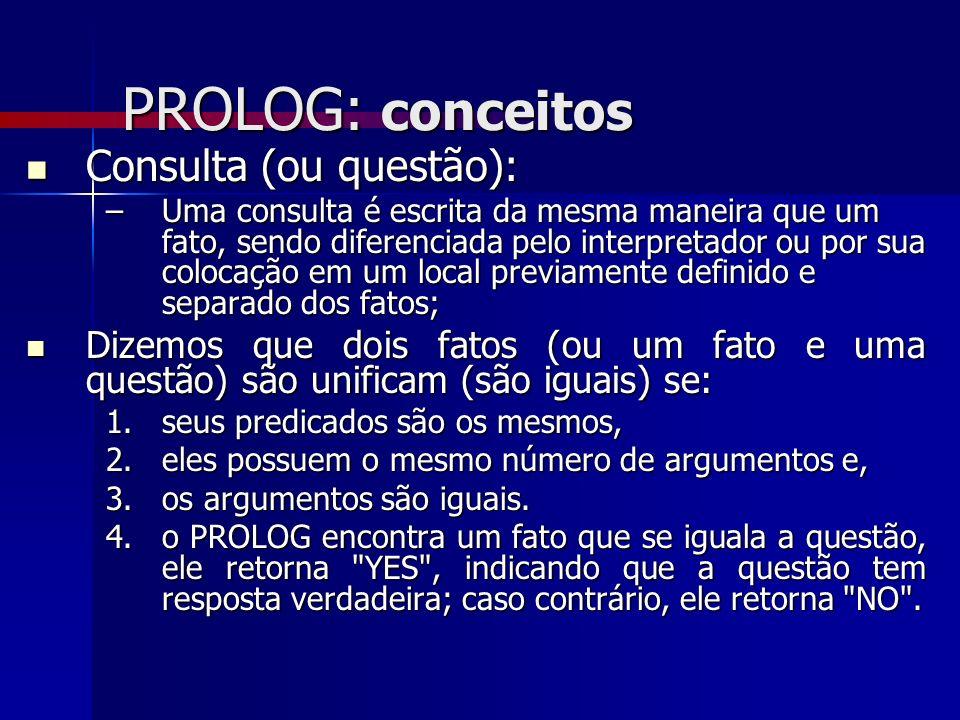PROLOG: conceitos Consulta (ou questão): Consulta (ou questão): –Uma consulta é escrita da mesma maneira que um fato, sendo diferenciada pelo interpre