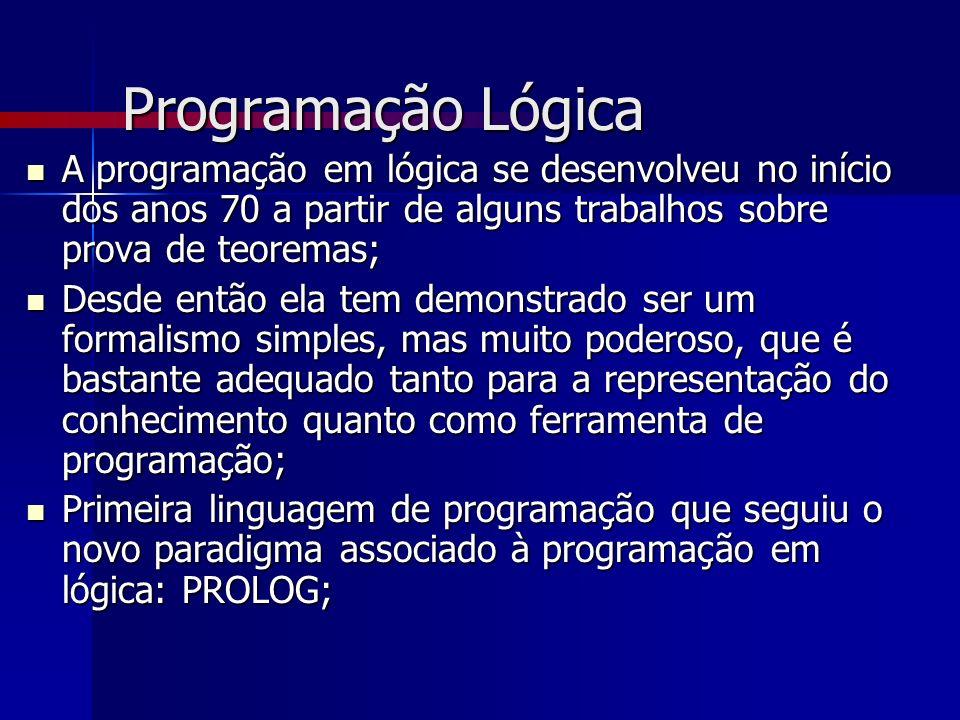 Programação Lógica A programação em lógica se desenvolveu no início dos anos 70 a partir de alguns trabalhos sobre prova de teoremas; A programação em