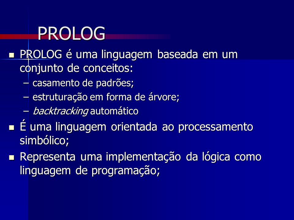 PROLOG Apresenta uma semântica declarativa inerente à lógica; Apresenta uma semântica declarativa inerente à lógica; Permite a definição de programas reversíveis, isto é, programas que não distinguem entre os argumentos de entrada e os de saída; Permite a definição de programas reversíveis, isto é, programas que não distinguem entre os argumentos de entrada e os de saída; Permite a obtenção de respostas alternativas; Permite a obtenção de respostas alternativas; Suporta código recursivo e iterativo para a descrição de processos e problemas, dispensando os mecanismos tradicionais de controle, tais como while, repeat, etc; Suporta código recursivo e iterativo para a descrição de processos e problemas, dispensando os mecanismos tradicionais de controle, tais como while, repeat, etc; Permite associar o processo de especificação ao processo de codificação de programas; Permite associar o processo de especificação ao processo de codificação de programas; Representa programas e dados através do mesmo formalismo.