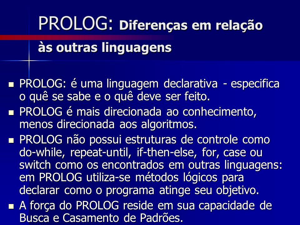 PROLOG: conceitos Termos Termos –Constante Exemplo: paulo, 3, UFRGS Exemplo: paulo, 3, UFRGS –Variável –Termo composto Exemplo: suc(suc(suc(0))); Exemplo: suc(suc(suc(0))); Compiladores/Interpretadores Compiladores/Interpretadores –Exemplos: Kernel PrologL Kernel PrologL GNU Prolog GNU Prolog SWI Prolog SWI Prolog Visual Prolog; Visual Prolog;