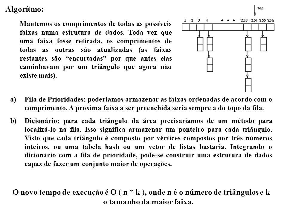 Algorítmo: Mantemos os comprimentos de todas as possíveis faixas numa estrutura de dados. Toda vez que uma faixa fosse retirada, os comprimentos de to