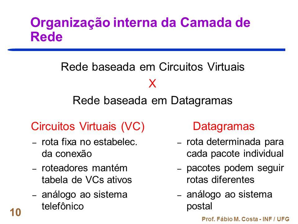 Prof. Fábio M. Costa - INF / UFG 10 Organização interna da Camada de Rede Rede baseada em Circuitos Virtuais X Rede baseada em Datagramas Circuitos Vi