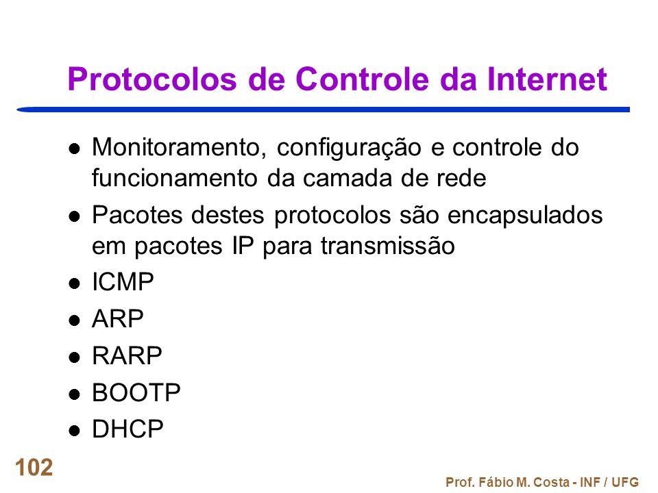 Prof. Fábio M. Costa - INF / UFG 102 Protocolos de Controle da Internet Monitoramento, configuração e controle do funcionamento da camada de rede Paco