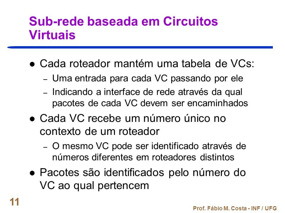 Prof. Fábio M. Costa - INF / UFG 11 Sub-rede baseada em Circuitos Virtuais Cada roteador mantém uma tabela de VCs: – Uma entrada para cada VC passando