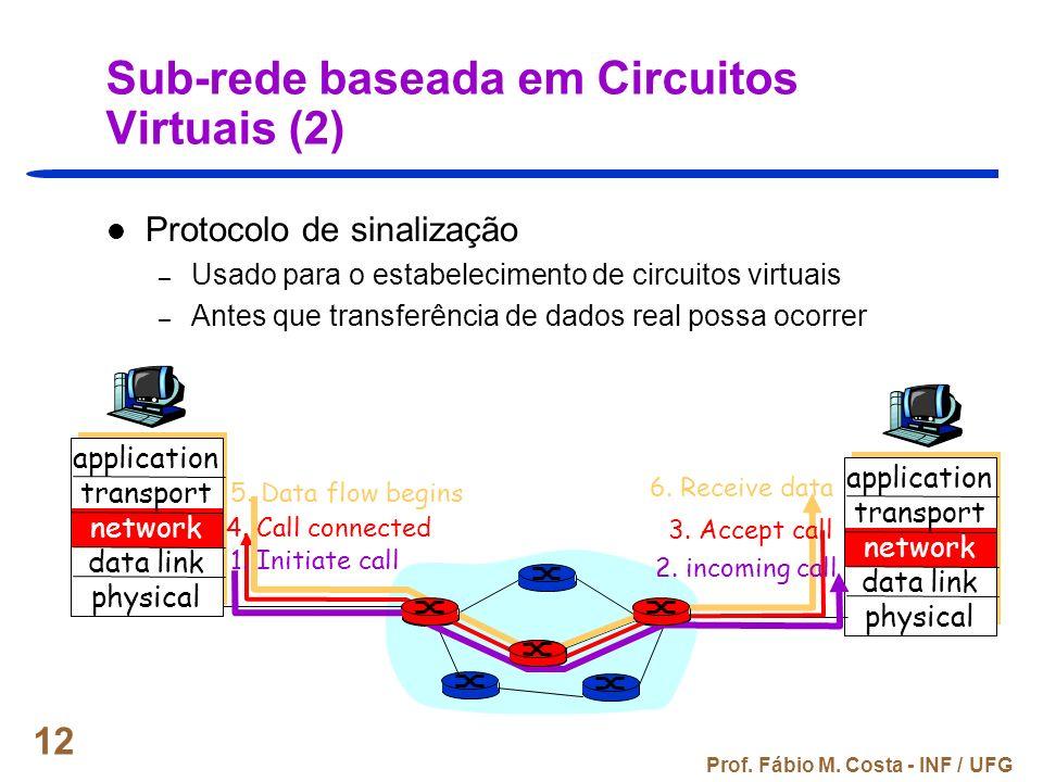 Prof. Fábio M. Costa - INF / UFG 12 Sub-rede baseada em Circuitos Virtuais (2) Protocolo de sinalização – Usado para o estabelecimento de circuitos vi