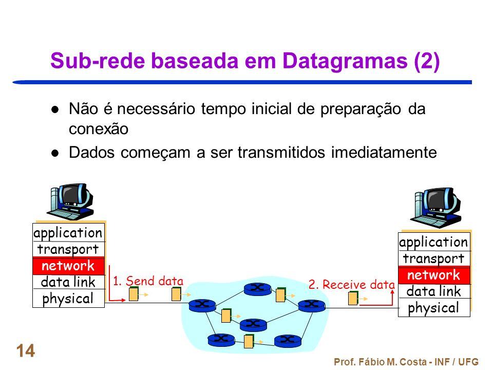 Prof. Fábio M. Costa - INF / UFG 14 Sub-rede baseada em Datagramas (2) Não é necessário tempo inicial de preparação da conexão Dados começam a ser tra