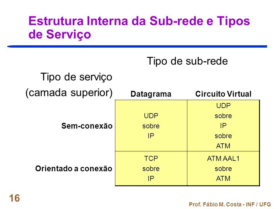 Prof. Fábio M. Costa - INF / UFG 16 Estrutura Interna da Sub-rede e Tipos de Serviço Tipo de sub-rede Tipo de serviço (camada superior) DatagramaCircu