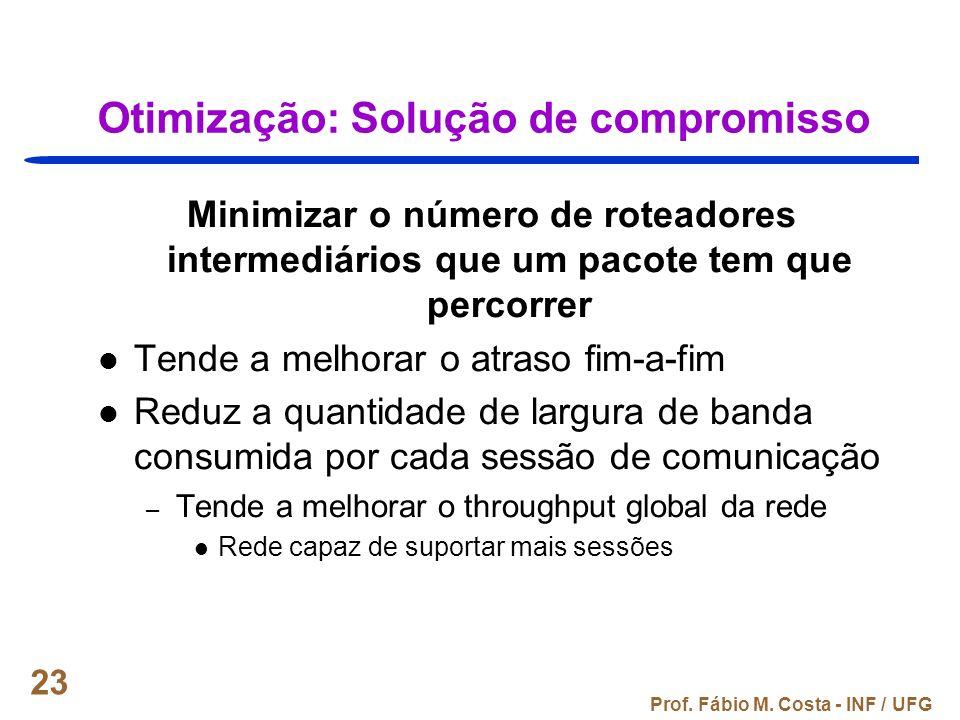 Prof. Fábio M. Costa - INF / UFG 23 Otimização: Solução de compromisso Minimizar o número de roteadores intermediários que um pacote tem que percorrer