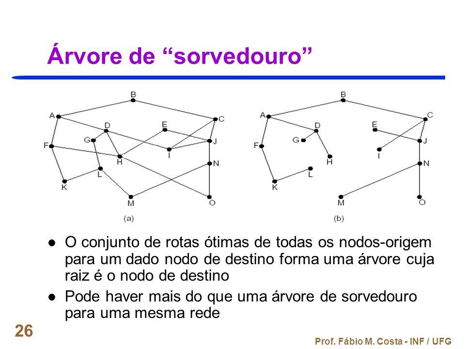 Prof. Fábio M. Costa - INF / UFG 26 Árvore de sorvedouro O conjunto de rotas ótimas de todas os nodos-origem para um dado nodo de destino forma uma ár