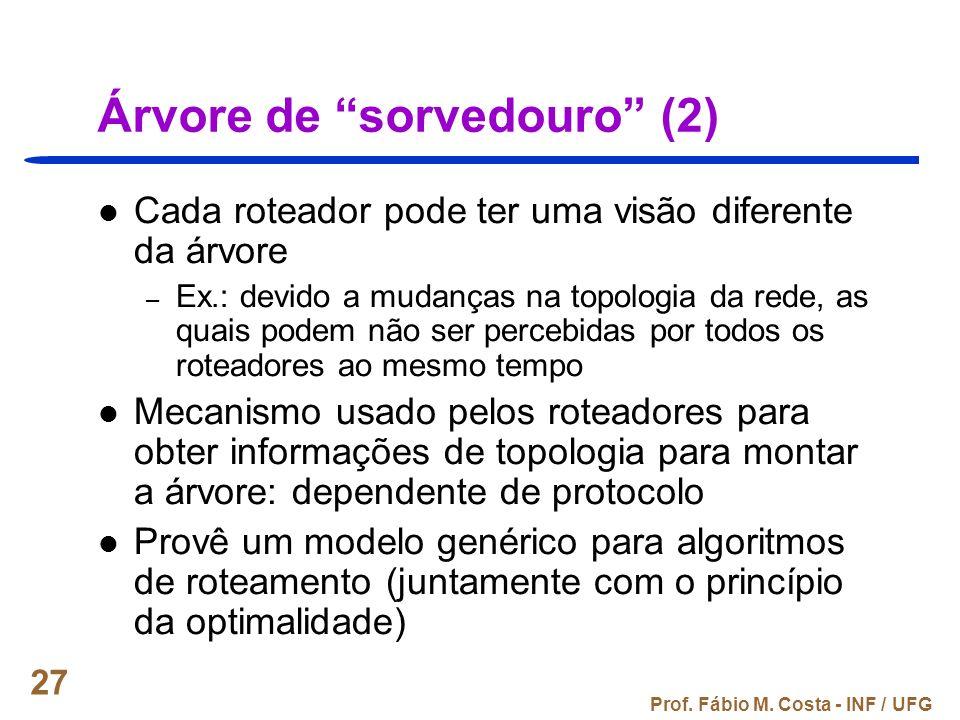 Prof. Fábio M. Costa - INF / UFG 27 Árvore de sorvedouro (2) Cada roteador pode ter uma visão diferente da árvore – Ex.: devido a mudanças na topologi