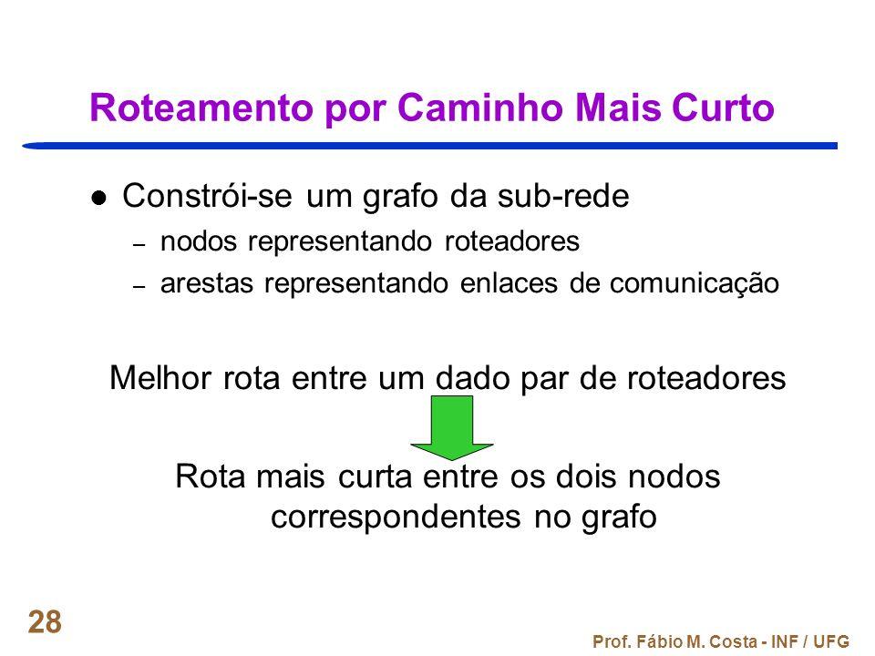 Prof. Fábio M. Costa - INF / UFG 28 Roteamento por Caminho Mais Curto Constrói-se um grafo da sub-rede – nodos representando roteadores – arestas repr
