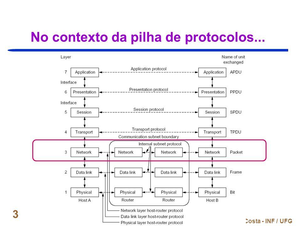 Prof. Fábio M. Costa - INF / UFG 104 ICMP: Tipos de mensagens
