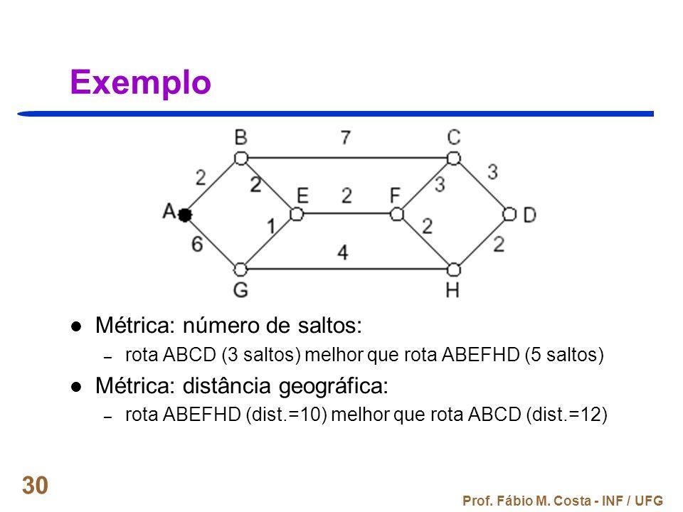 Prof. Fábio M. Costa - INF / UFG 30 Exemplo Métrica: número de saltos: – rota ABCD (3 saltos) melhor que rota ABEFHD (5 saltos) Métrica: distância geo
