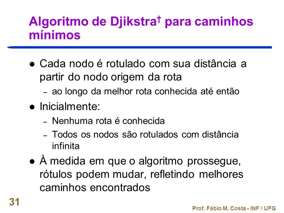 Prof. Fábio M. Costa - INF / UFG 31 Algoritmo de Djikstra para caminhos mínimos Cada nodo é rotulado com sua distância a partir do nodo origem da rota