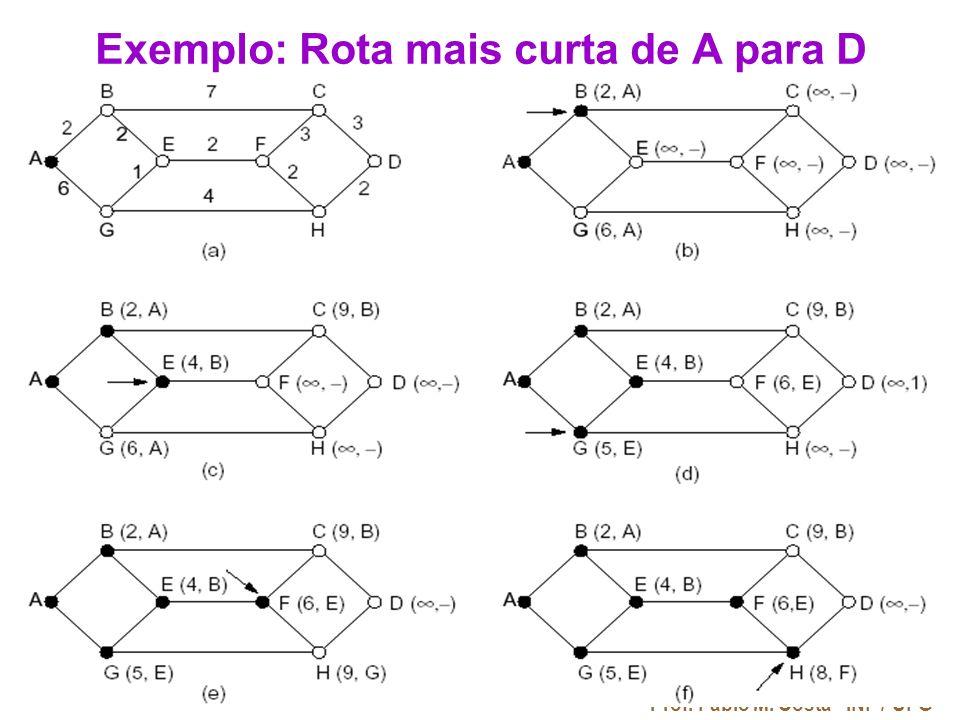 Prof. Fábio M. Costa - INF / UFG 33 Exemplo: Rota mais curta de A para D