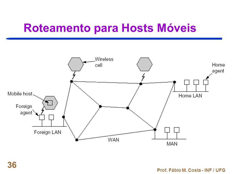 Prof. Fábio M. Costa - INF / UFG 36 Roteamento para Hosts Móveis
