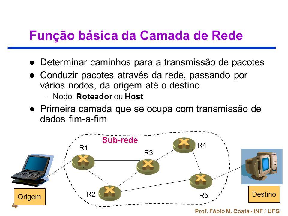Prof. Fábio M. Costa - INF / UFG 4 Função básica da Camada de Rede Determinar caminhos para a transmissão de pacotes Conduzir pacotes através da rede,