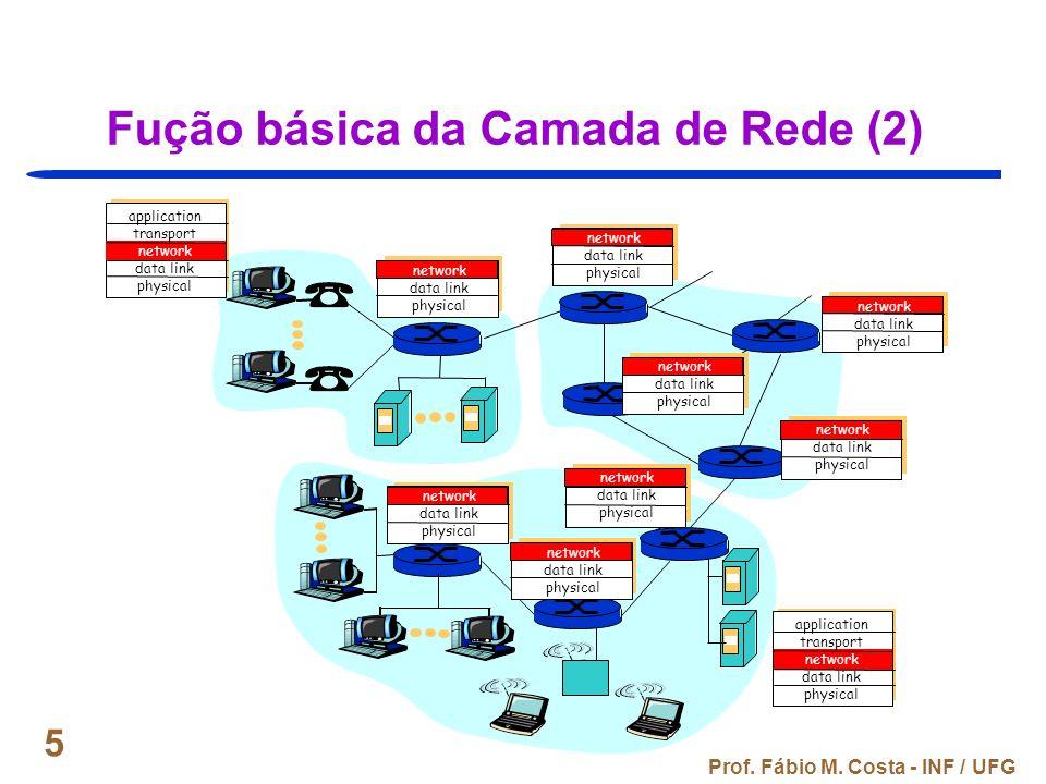 Prof. Fábio M. Costa - INF / UFG 5 Fução básica da Camada de Rede (2) network data link physical network data link physical network data link physical
