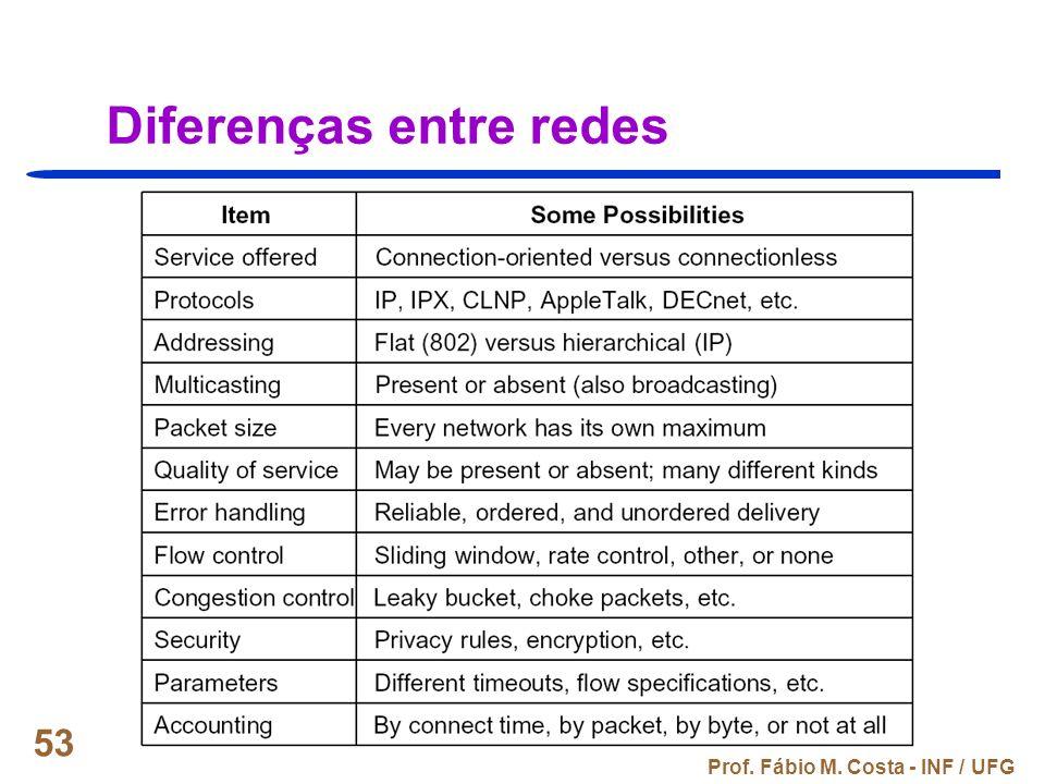 Prof. Fábio M. Costa - INF / UFG 53 Diferenças entre redes