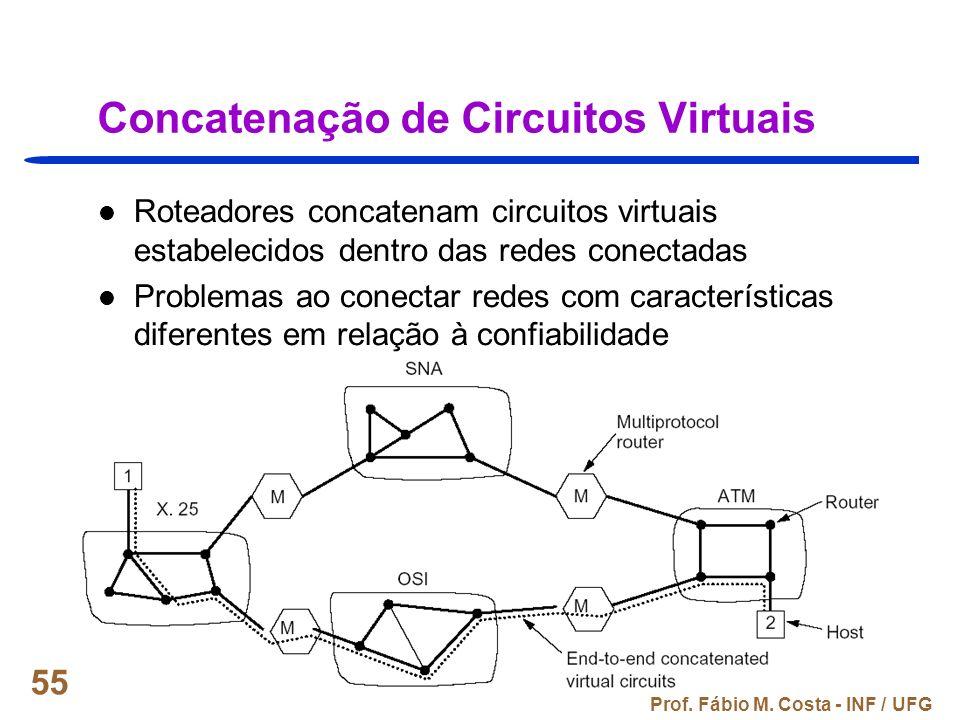 Prof. Fábio M. Costa - INF / UFG 55 Concatenação de Circuitos Virtuais Roteadores concatenam circuitos virtuais estabelecidos dentro das redes conecta