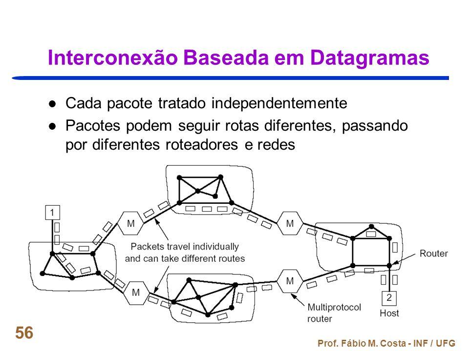 Prof. Fábio M. Costa - INF / UFG 56 Interconexão Baseada em Datagramas Cada pacote tratado independentemente Pacotes podem seguir rotas diferentes, pa