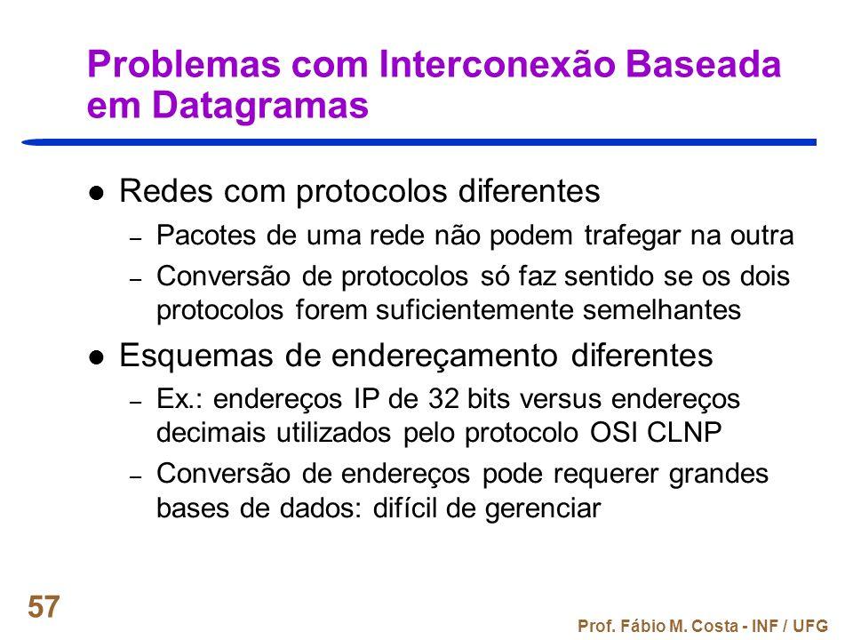 Prof. Fábio M. Costa - INF / UFG 57 Problemas com Interconexão Baseada em Datagramas Redes com protocolos diferentes – Pacotes de uma rede não podem t