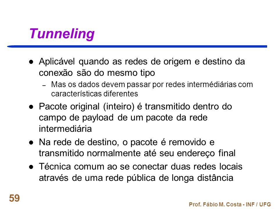 Prof. Fábio M. Costa - INF / UFG 59 Tunneling Aplicável quando as redes de origem e destino da conexão são do mesmo tipo – Mas os dados devem passar p