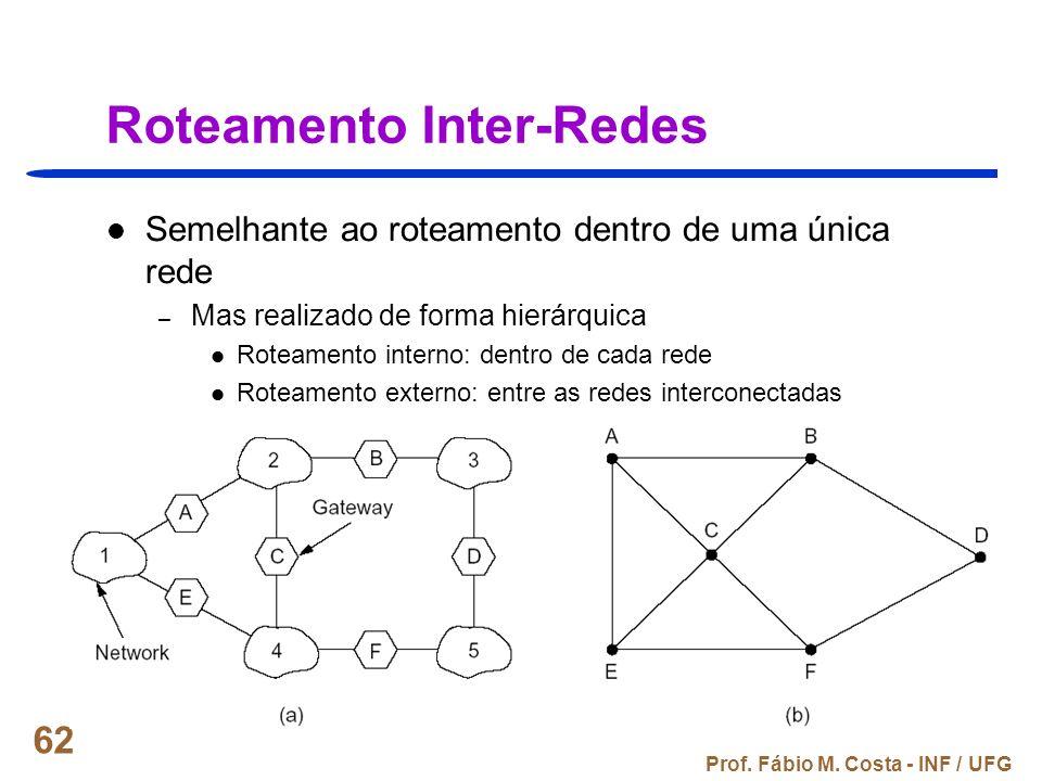 Prof. Fábio M. Costa - INF / UFG 62 Roteamento Inter-Redes Semelhante ao roteamento dentro de uma única rede – Mas realizado de forma hierárquica Rote