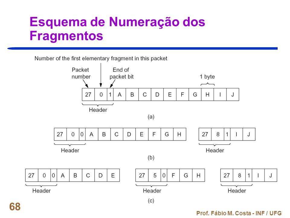 Prof. Fábio M. Costa - INF / UFG 68 Esquema de Numeração dos Fragmentos