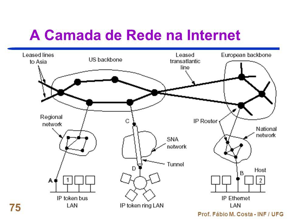 Prof. Fábio M. Costa - INF / UFG 75 A Camada de Rede na Internet
