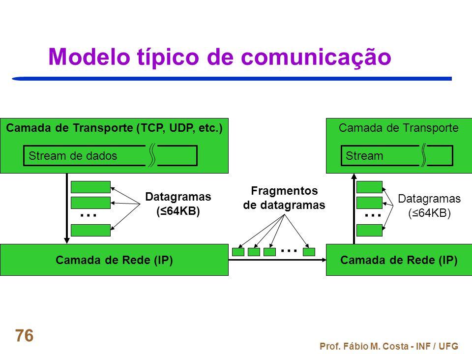 Prof. Fábio M. Costa - INF / UFG 76 Modelo típico de comunicação Camada de Transporte (TCP, UDP, etc.) Camada de Rede (IP) Stream de dados... Datagram