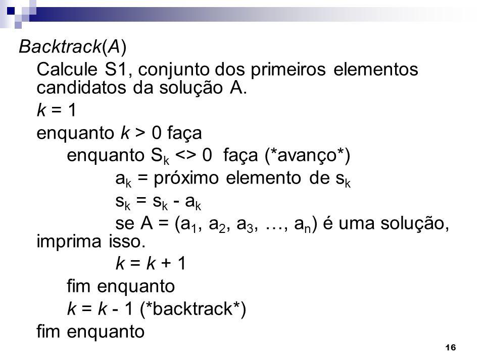 16 Backtrack(A) Calcule S1, conjunto dos primeiros elementos candidatos da solução A. k = 1 enquanto k > 0 faça enquanto S k <> 0 faça (*avanço*) a k