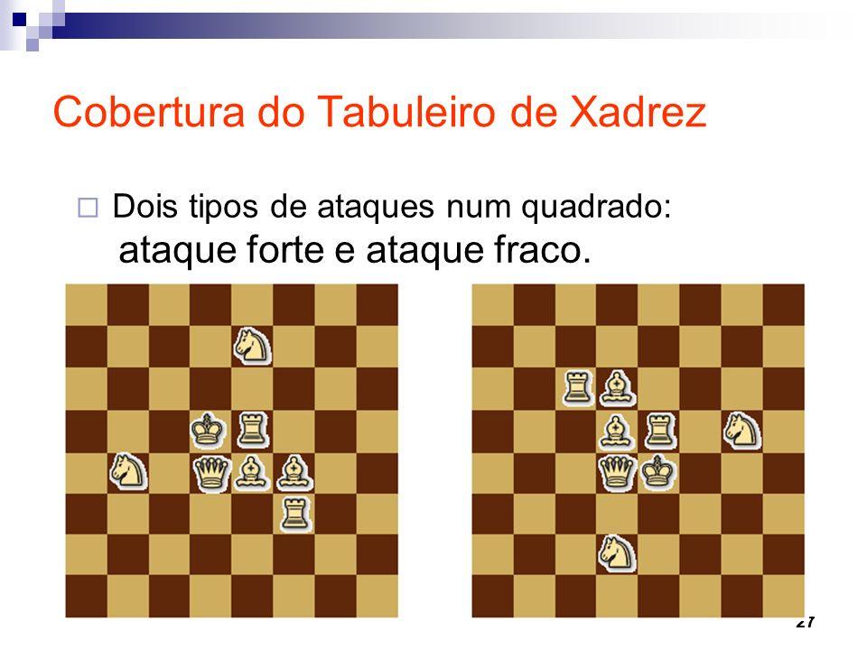 27 Dois tipos de ataques num quadrado: ataque forte e ataque fraco. Cobertura do Tabuleiro de Xadrez