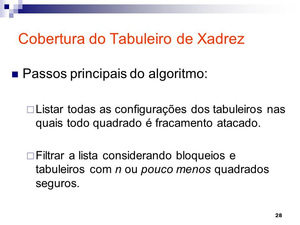 28 Passos principais do algoritmo: Listar todas as configurações dos tabuleiros nas quais todo quadrado é fracamento atacado. Filtrar a lista consider