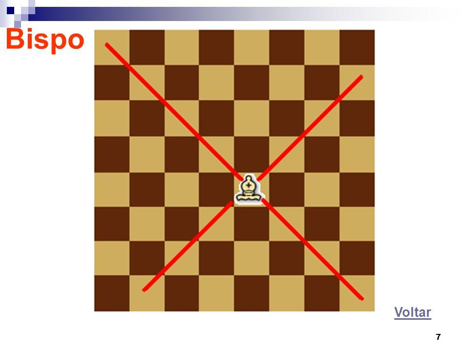 28 Passos principais do algoritmo: Listar todas as configurações dos tabuleiros nas quais todo quadrado é fracamento atacado.