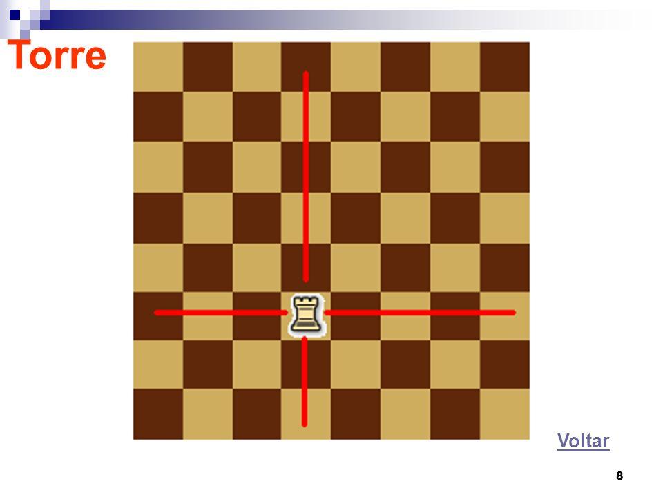 9 O jogo de xadrez inspirou vários problemas de combinação Em 1848, Kling propôs a seguinte questão: Se todos os 64 quadrados do tabuleiro podem ser fortemente ameaçados simultaneamente por um arranjo das 8 peças principais no tabuleiro de xadrez Configurações que simultaneamente ameaçam 63 quadrados foram conhecidas por muitos anos Idéias Centrais – História de Guerra