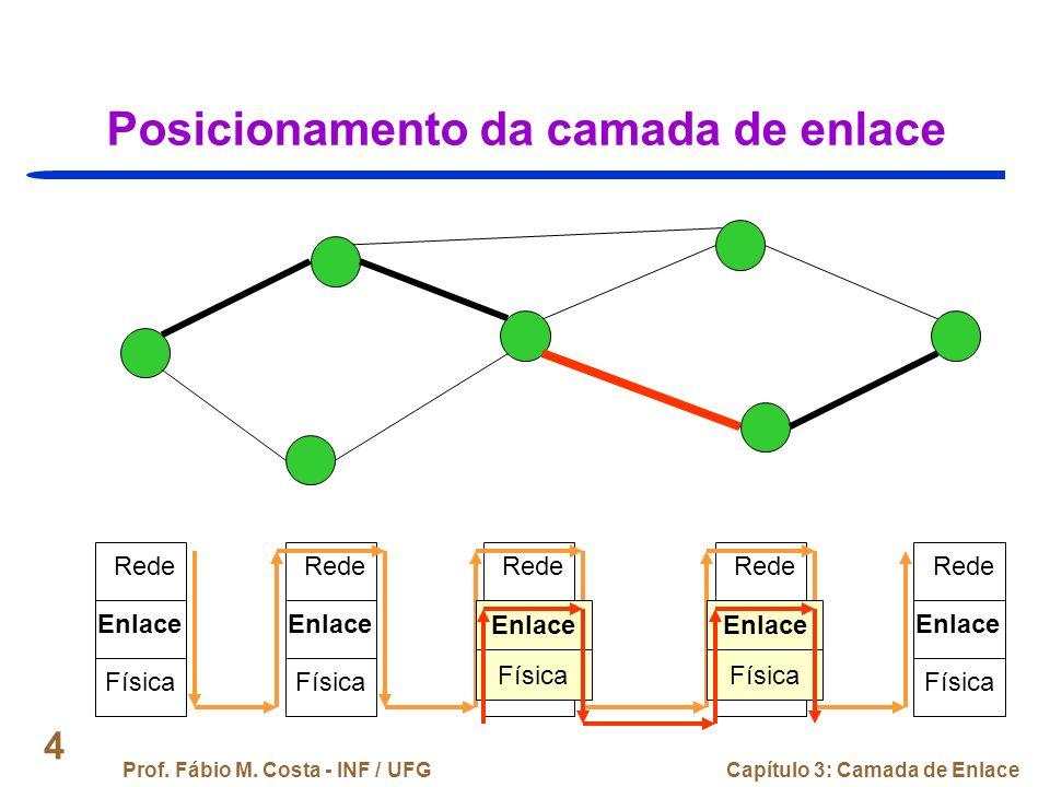 Prof. Fábio M. Costa - INF / UFGCapítulo 3: Camada de Enlace 5