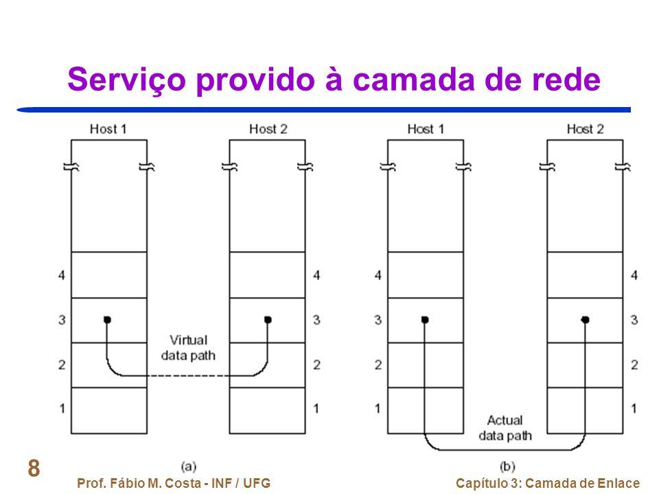 Prof. Fábio M. Costa - INF / UFGCapítulo 3: Camada de Enlace 8 Serviço provido à camada de rede