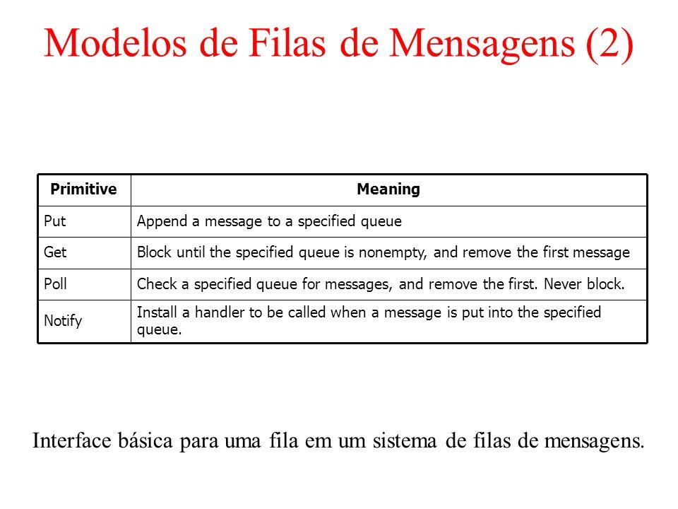 Modelos de Filas de Mensagens (2) Interface básica para uma fila em um sistema de filas de mensagens. Install a handler to be called when a message is