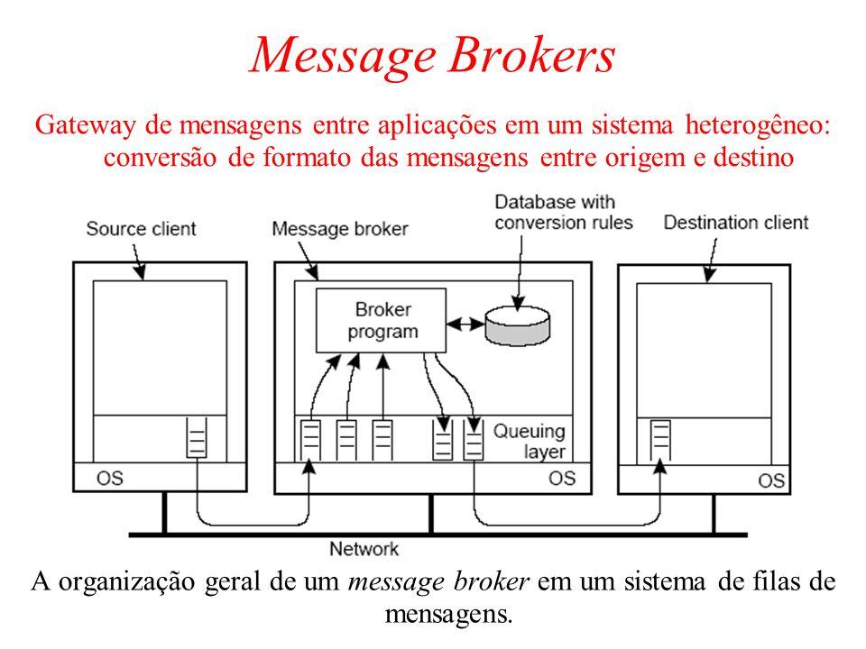 Message Brokers A organização geral de um message broker em um sistema de filas de mensagens. 2-30 Gateway de mensagens entre aplicações em um sistema