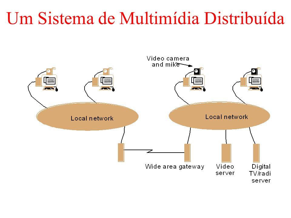 Um Sistema de Multimídia Distribuída