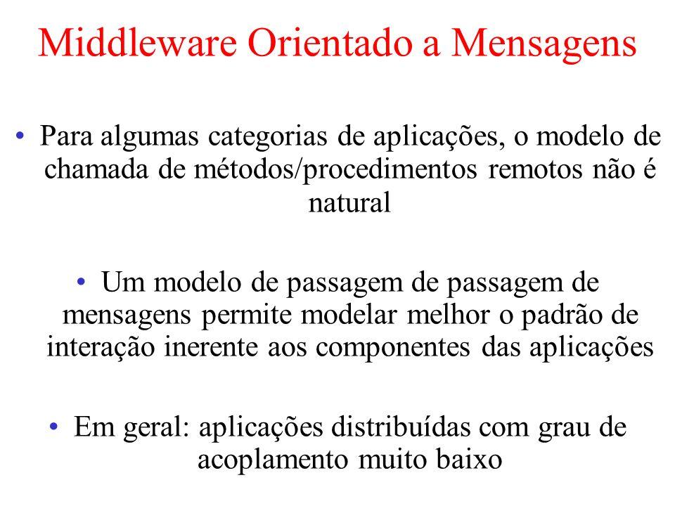 Middleware Orientado a Mensagens Para algumas categorias de aplicações, o modelo de chamada de métodos/procedimentos remotos não é natural Um modelo d