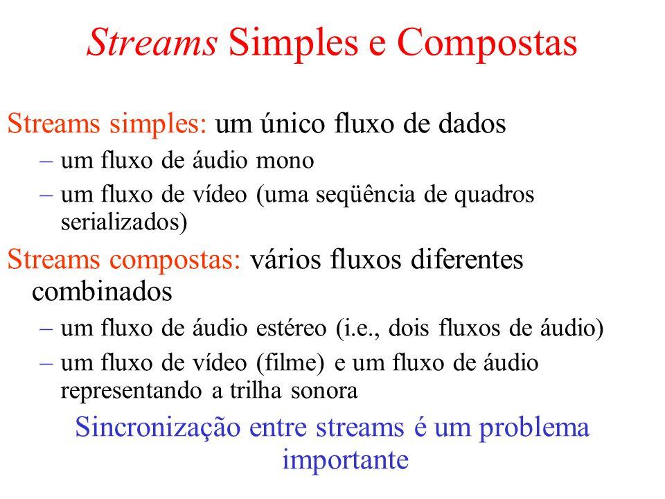 Streams Simples e Compostas Streams simples: um único fluxo de dados –um fluxo de áudio mono –um fluxo de vídeo (uma seqüência de quadros serializados) Streams compostas: vários fluxos diferentes combinados –um fluxo de áudio estéreo (i.e., dois fluxos de áudio) –um fluxo de vídeo (filme) e um fluxo de áudio representando a trilha sonora Sincronização entre streams é um problema importante