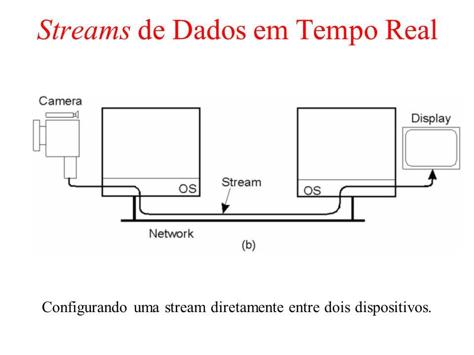 Streams de Dados em Tempo Real Configurando uma stream diretamente entre dois dispositivos. 2-35.2