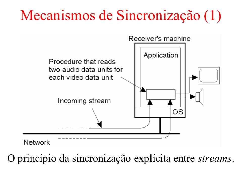 Mecanismos de Sincronização (1) O princípio da sincronização explícita entre streams.