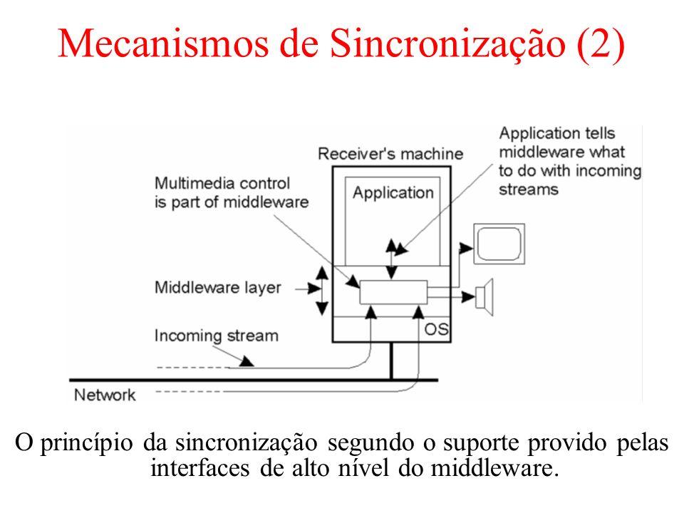 Mecanismos de Sincronização (2) O princípio da sincronização segundo o suporte provido pelas interfaces de alto nível do middleware.