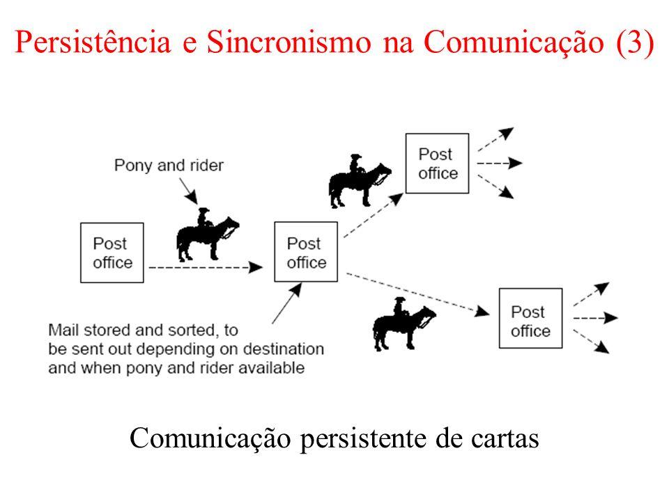 Persistência e Sincronismo na Comunicação (3) Comunicação persistente de cartas