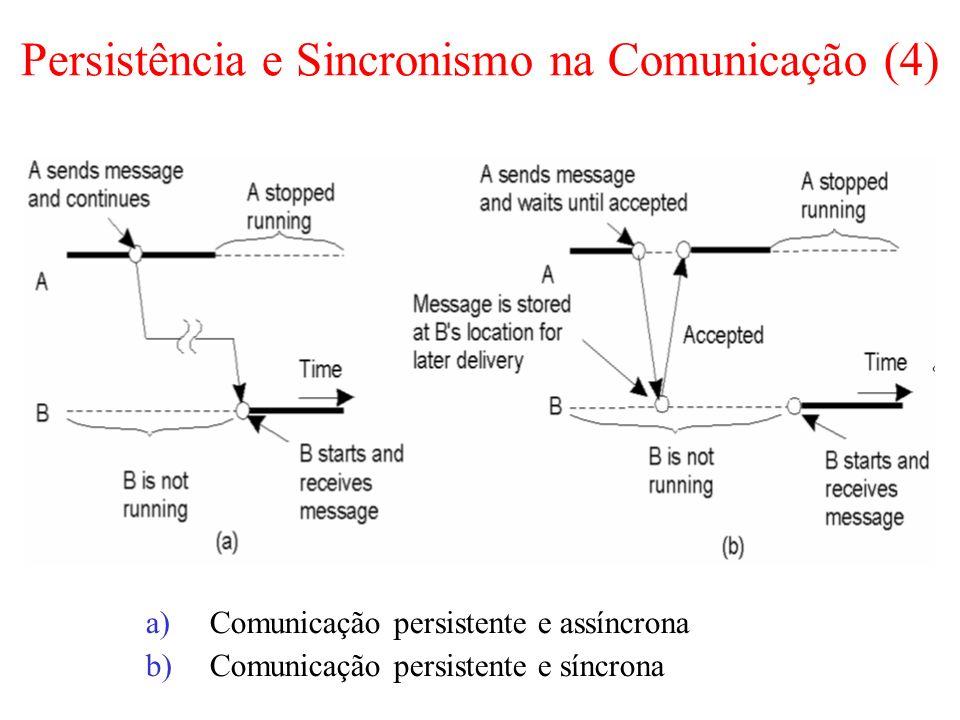 Persistência e Sincronismo na Comunicação (4) a)Comunicação persistente e assíncrona b)Comunicação persistente e síncrona 2-22.1