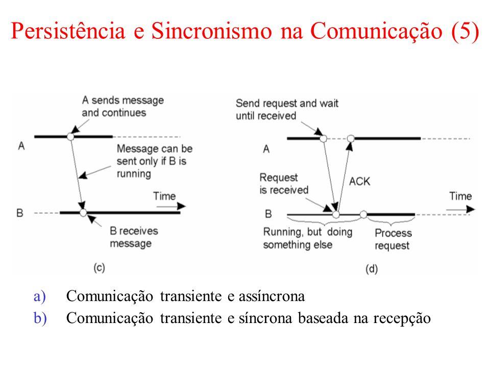 Persistência e Sincronismo na Comunicação (5) a)Comunicação transiente e assíncrona b)Comunicação transiente e síncrona baseada na recepção 2-22.2