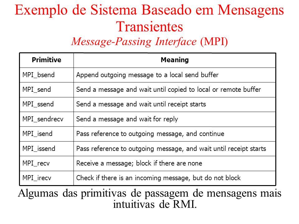 Exemplo de Sistema Baseado em Mensagens Transientes Message-Passing Interface (MPI) Algumas das primitivas de passagem de mensagens mais intuitivas de RMI.